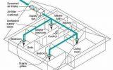 طراحی سامانههای فشار مثبت راهپله فرار ساختمانها با استفاده از معادلات جبری