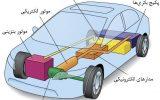 شرط پلیس برای تردد خودروهای هیبریدی در طرح ترافیک