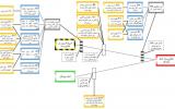 تجزیهوتحلیل، بررسی و ریشهیابی حوادث (RCA) به روش آنالیز Tripod Beta قواعد  رسم درختواره  (قسمت دوم)