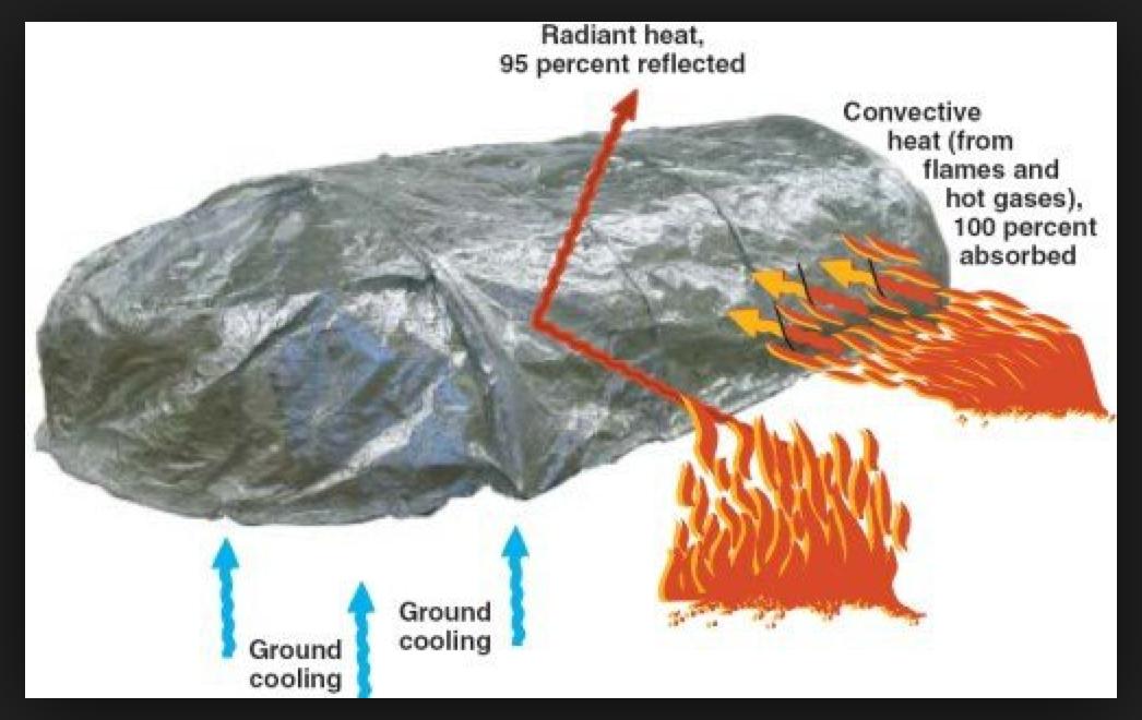پناهگاه اضطراری ضد حریق ناسا برای محافظت از آتش نشانان