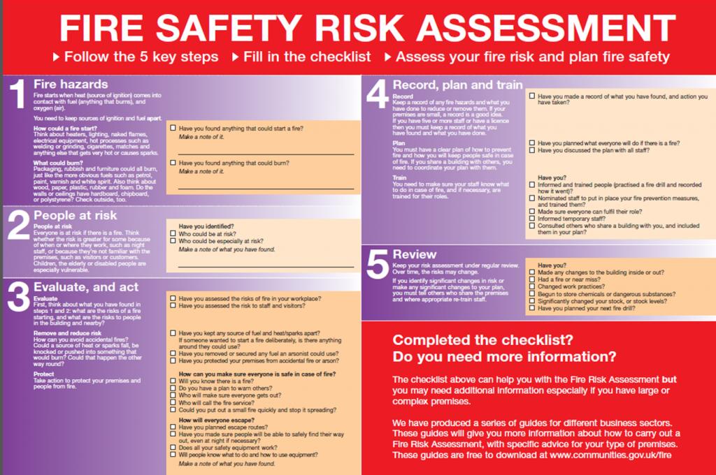 Fire Risk Assesment (1)