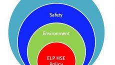 مقاله دوره آموزشی HSE
