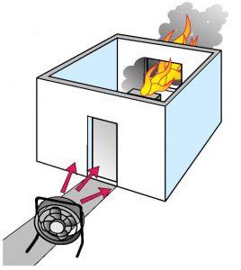-items-ventilation