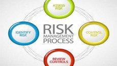 ارزیابی ریسک های ایمنی و بهداشت حرفه ای