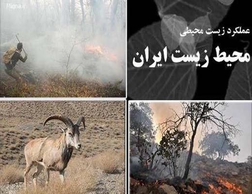 گزارش اخیر شاخص عملکرد زیست محیطی ایران بر مبنای اطلاعات سال ۲۰۱۴ است
