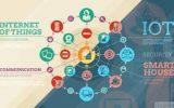بهرهگیری از راهکار فرماندهی و کنترل در شبکههای IOT هوشمند (قسمت دوم)