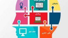 ارائه سامانه نرم افزاری فارسی برای مدیریت بحران های صنعتی